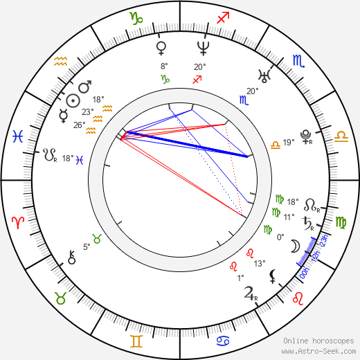 Shane Houston birth chart, biography, wikipedia 2017, 2018