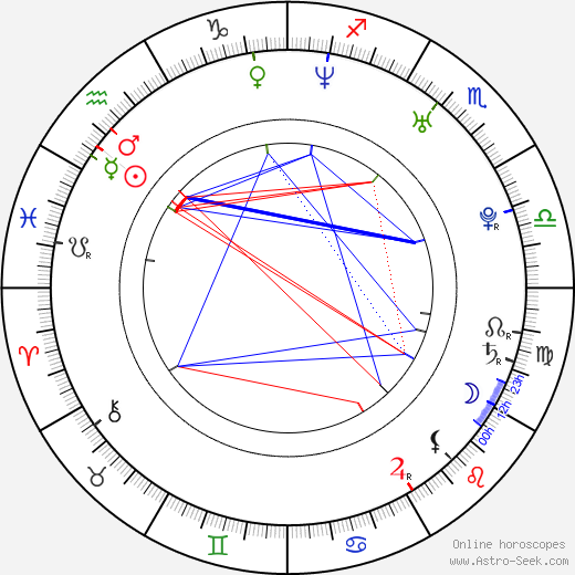 Shane Houston astro natal birth chart, Shane Houston horoscope, astrology