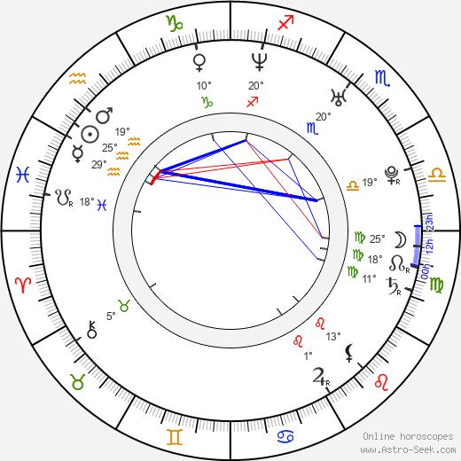 Spider Loc birth chart, biography, wikipedia 2020, 2021