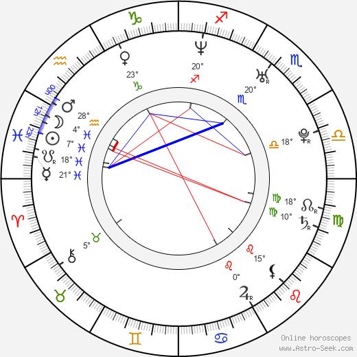 Susana Diazayas birth chart, biography, wikipedia 2020, 2021