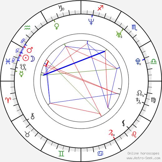 Susana Diazayas birth chart, Susana Diazayas astro natal horoscope, astrology