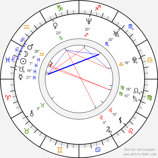 Thanh Van Ngo birth chart, biography, wikipedia 2019, 2020
