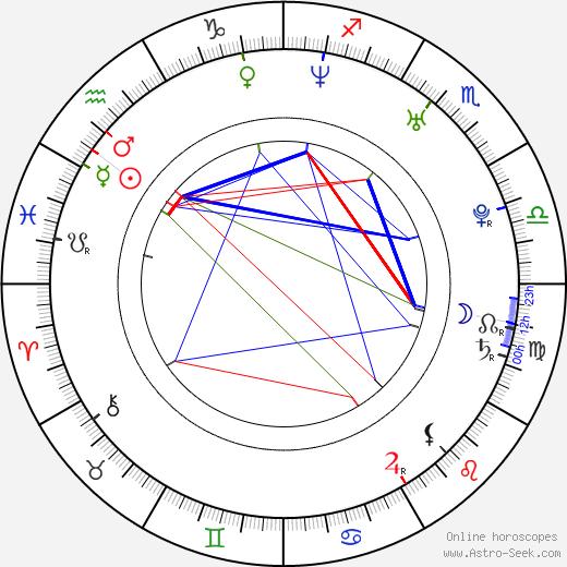 Уэсли Муди Wesley Moodie день рождения гороскоп, Wesley Moodie Натальная карта онлайн