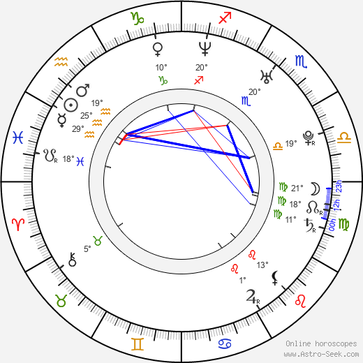 Zhora Kryzhovnikov birth chart, biography, wikipedia 2019, 2020