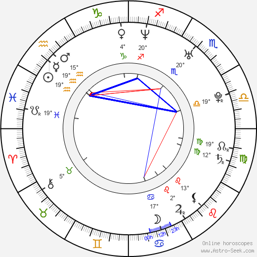 Ziyi Zhang birth chart, biography, wikipedia 2019, 2020