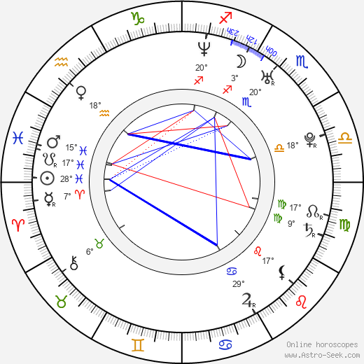 Abby Brammell birth chart, biography, wikipedia 2017, 2018