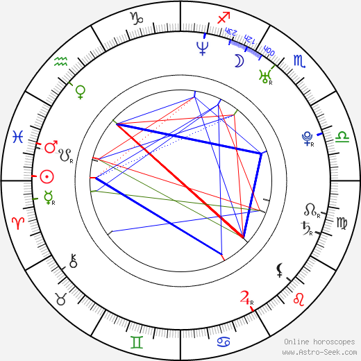 Abby Brammell astro natal birth chart, Abby Brammell horoscope, astrology