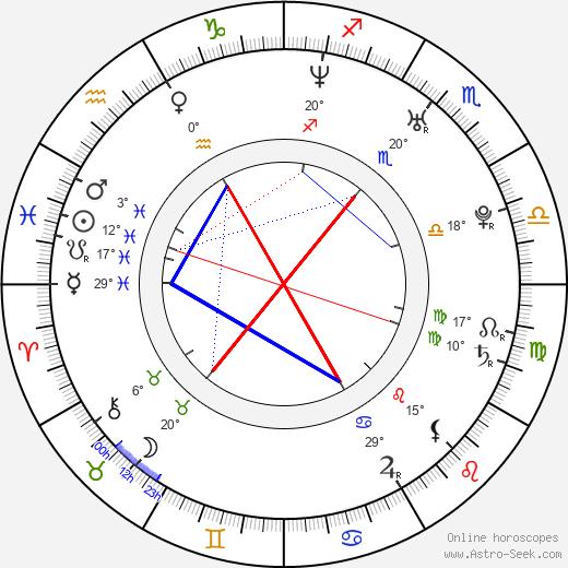 Alexis Fields birth chart, biography, wikipedia 2020, 2021