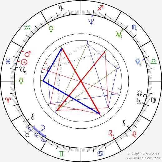 Alexis Fields birth chart, Alexis Fields astro natal horoscope, astrology