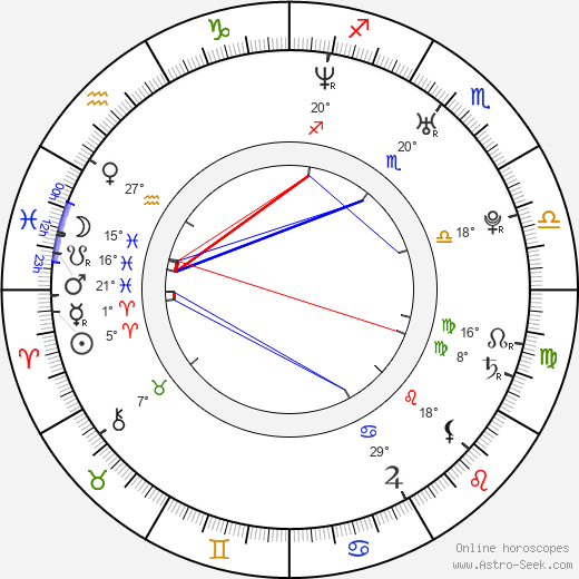 Alicia Lagano birth chart, biography, wikipedia 2020, 2021