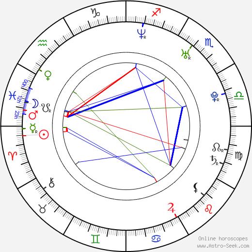 Alicia Lagano birth chart, Alicia Lagano astro natal horoscope, astrology