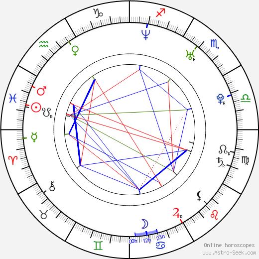 Amanda Somerville tema natale, oroscopo, Amanda Somerville oroscopi gratuiti, astrologia