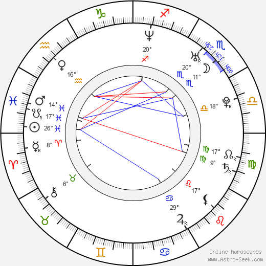 Andrew Ference birth chart, biography, wikipedia 2019, 2020