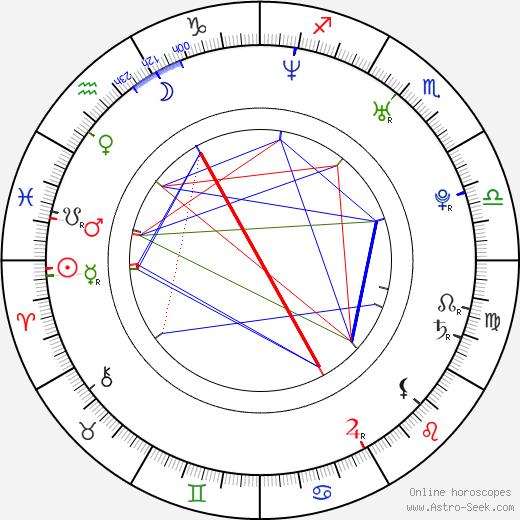 Anti Reinthal astro natal birth chart, Anti Reinthal horoscope, astrology