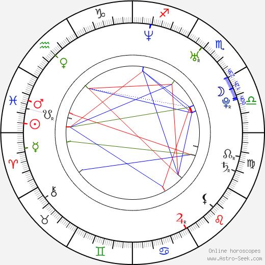 Awa astro natal birth chart, Awa horoscope, astrology