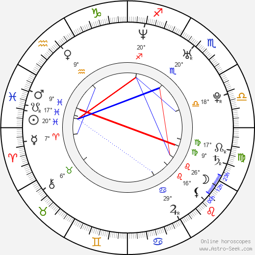 Benji Madden birth chart, biography, wikipedia 2018, 2019