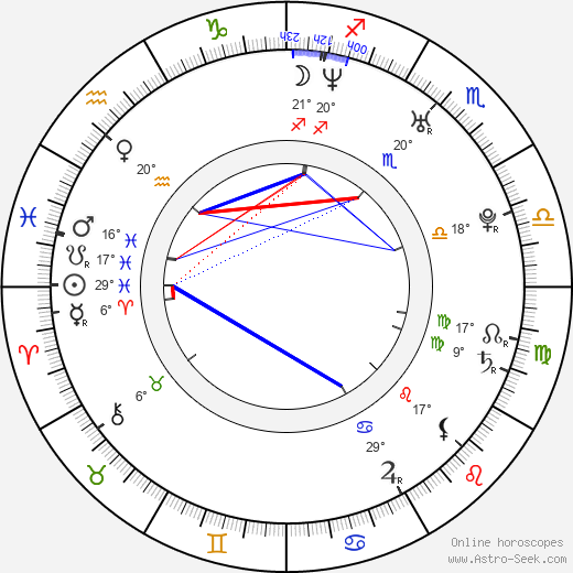 Bianca Lawson birth chart, biography, wikipedia 2019, 2020