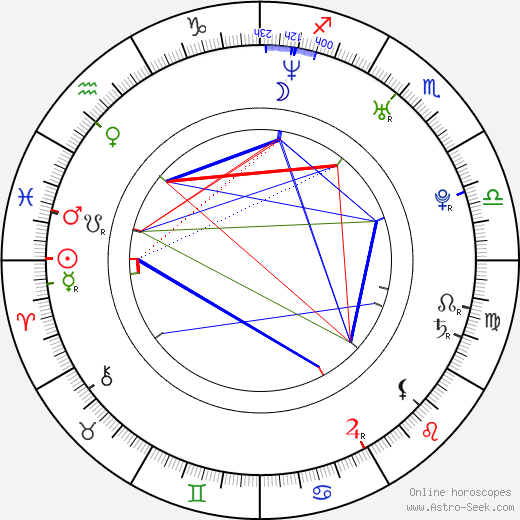 Bianca Lawson astro natal birth chart, Bianca Lawson horoscope, astrology