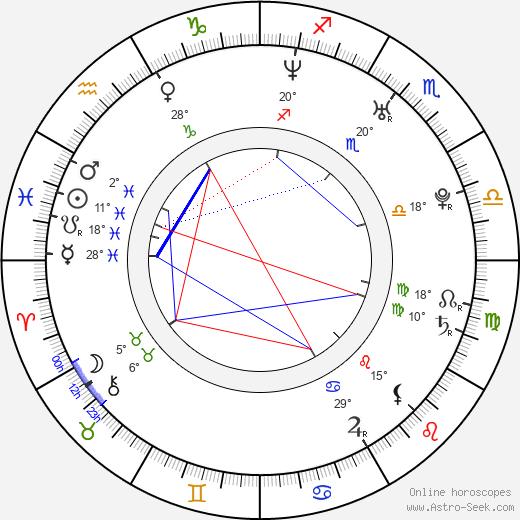 Bryan Larkin birth chart, biography, wikipedia 2019, 2020