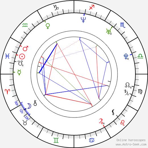 Bryan Larkin astro natal birth chart, Bryan Larkin horoscope, astrology