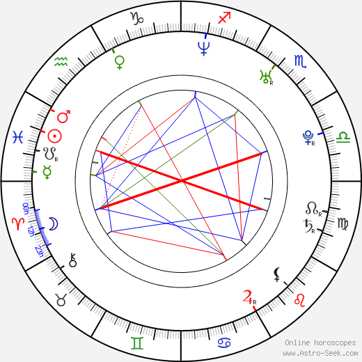 Cheng-Lung Lan astro natal birth chart, Cheng-Lung Lan horoscope, astrology