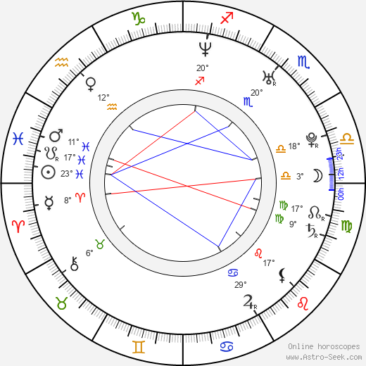 Chris Klein birth chart, biography, wikipedia 2019, 2020