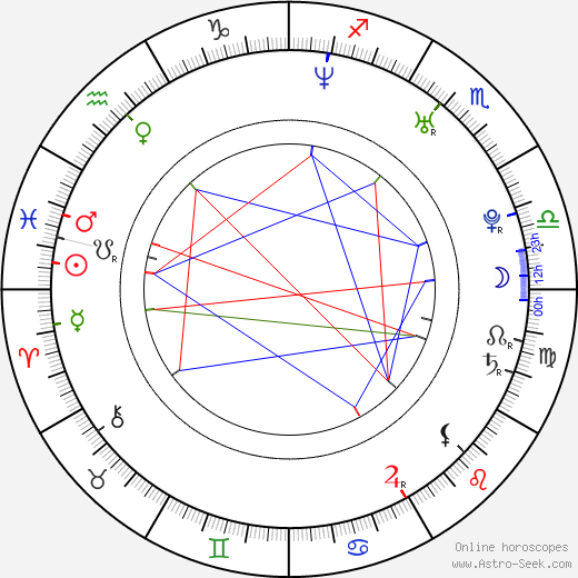 Chris Klein astro natal birth chart, Chris Klein horoscope, astrology