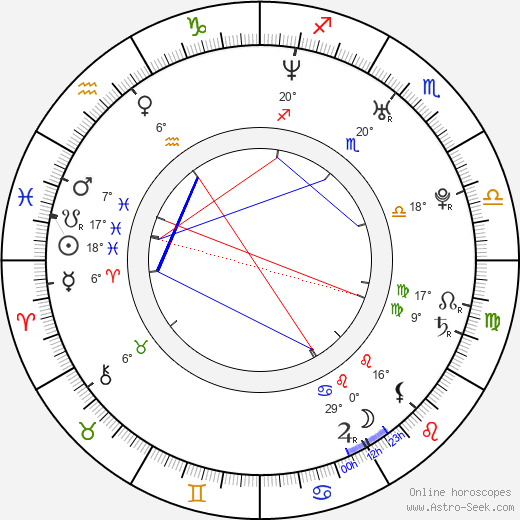 Christian Friedel birth chart, biography, wikipedia 2018, 2019