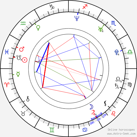 Christian Friedel astro natal birth chart, Christian Friedel horoscope, astrology