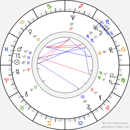 Coco Austin birth chart, biography, wikipedia 2020, 2021