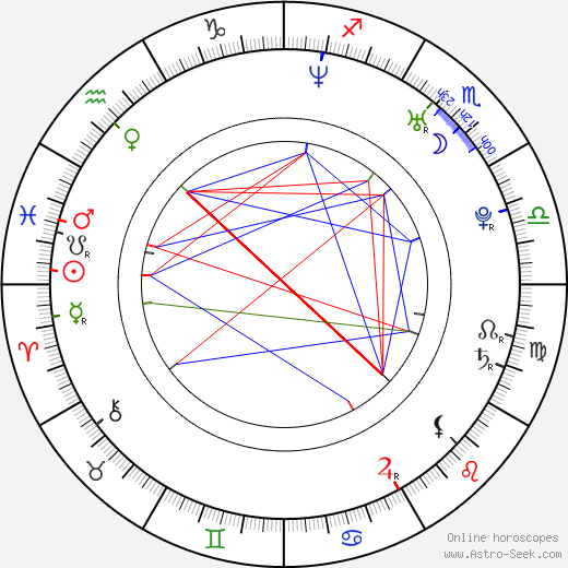 Coco Austin birth chart, Coco Austin astro natal horoscope, astrology