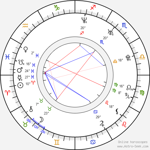 Cristian Nemescu birth chart, biography, wikipedia 2018, 2019