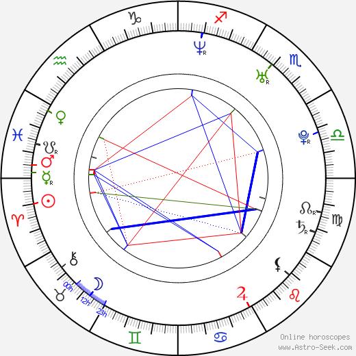 Cristian Nemescu astro natal birth chart, Cristian Nemescu horoscope, astrology