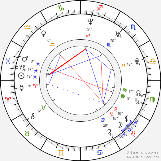 Danny Pudi birth chart, biography, wikipedia 2019, 2020