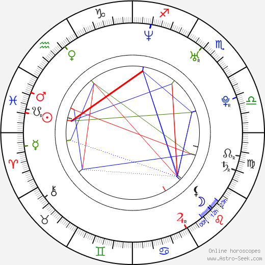 Danny Pudi astro natal birth chart, Danny Pudi horoscope, astrology