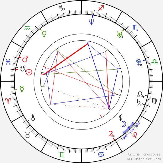 Danny Pudi astro natal birth chart, Danny Pudi horoscope, astrology