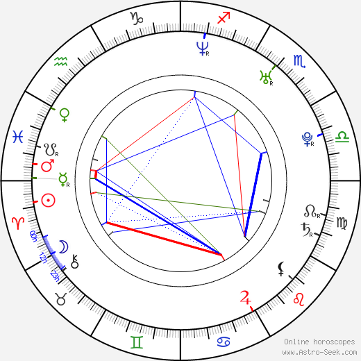 De'Angelo Wilson astro natal birth chart, De'Angelo Wilson horoscope, astrology