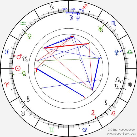 Do-bin Baek tema natale, oroscopo, Do-bin Baek oroscopi gratuiti, astrologia