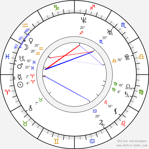 Evgeniy Tsyganov birth chart, biography, wikipedia 2019, 2020