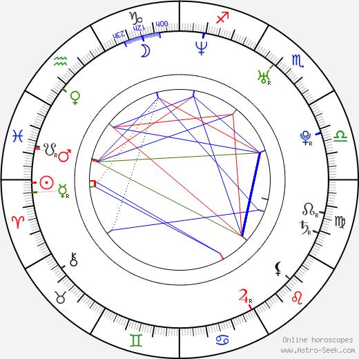 Greg Stechman день рождения гороскоп, Greg Stechman Натальная карта онлайн