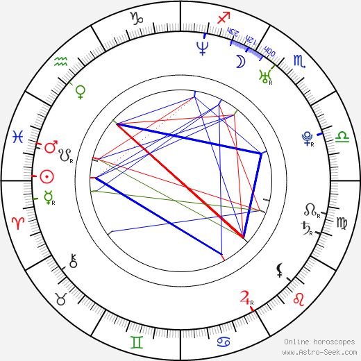 Guillaume Tauveron birth chart, Guillaume Tauveron astro natal horoscope, astrology