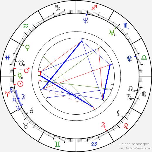 Hyun-Jung Kim tema natale, oroscopo, Hyun-Jung Kim oroscopi gratuiti, astrologia