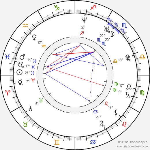 Jareb Dauplaise birth chart, biography, wikipedia 2019, 2020