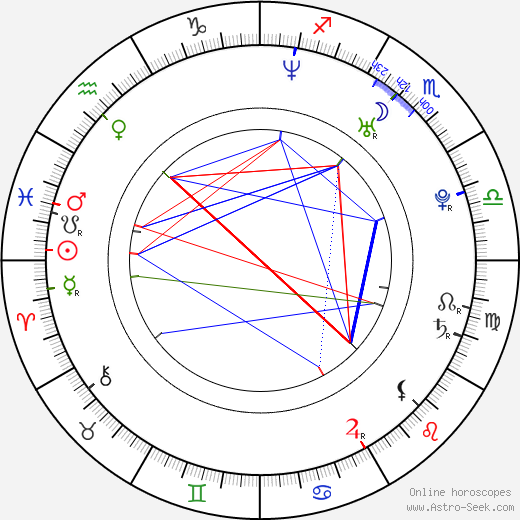 Jareb Dauplaise astro natal birth chart, Jareb Dauplaise horoscope, astrology