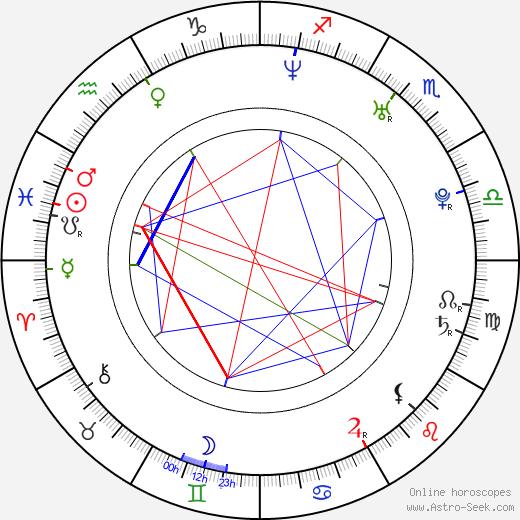 Johnny Larocque tema natale, oroscopo, Johnny Larocque oroscopi gratuiti, astrologia