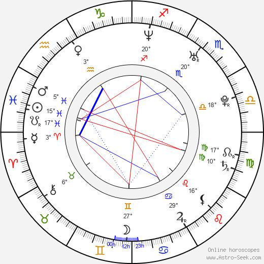 Jonathan S. Kui birth chart, biography, wikipedia 2019, 2020