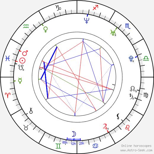 Jonathan S. Kui astro natal birth chart, Jonathan S. Kui horoscope, astrology