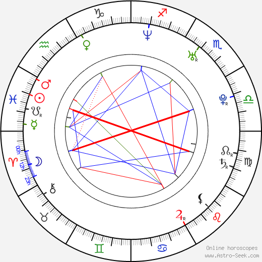 Kalled Mustonen astro natal birth chart, Kalled Mustonen horoscope, astrology
