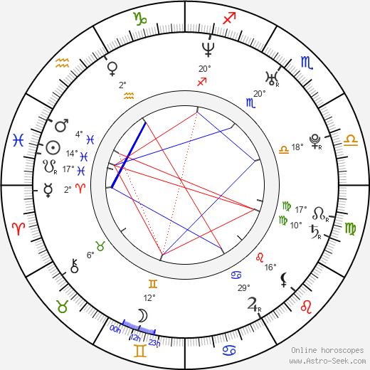 Karla Monroig birth chart, biography, wikipedia 2019, 2020