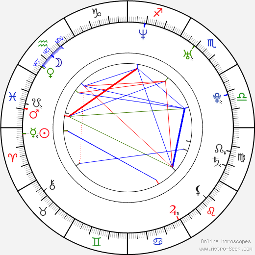 Lake Bell birth chart, Lake Bell astro natal horoscope, astrology